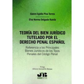 Teoría del bien jurídico tutelado por el derecho penal español. Referencia a los principales bienes jurídicos de los tipos penales del Código Penal