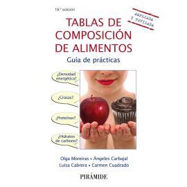 Tablas de Composición de Alimentos. Guía de Prácticas 2018