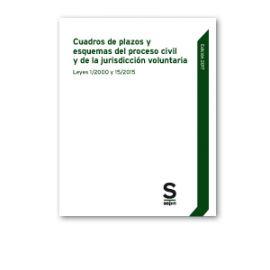 Cuadros de plazos y Esquemas del Proceso Civil y de la Jurisdicción Voluntaria. Ley 1/2000 y Ley 15/2015